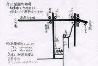 彦江製麺所の地図